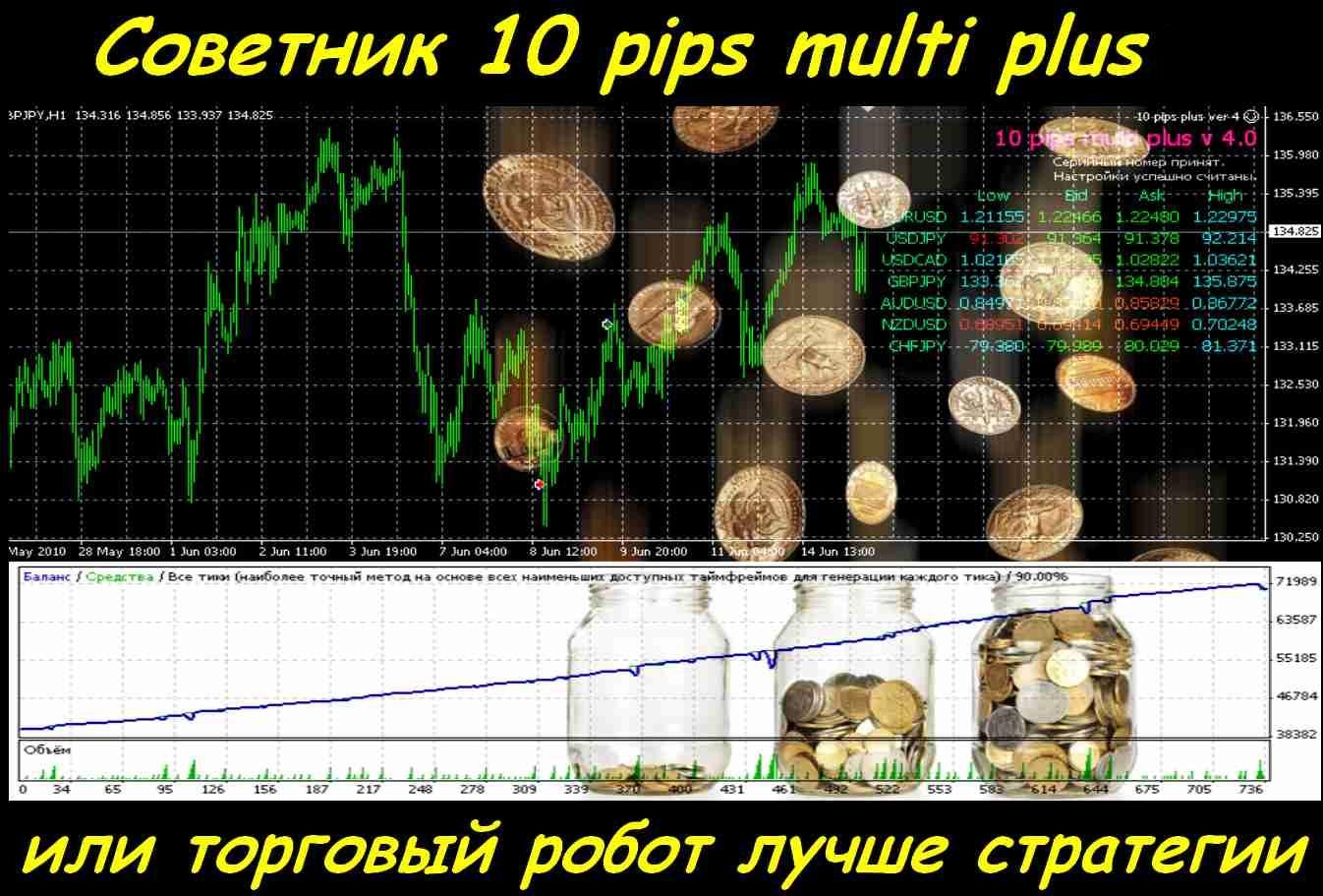 Мультивалютный депозит форекс торги по нефти в реальном времени