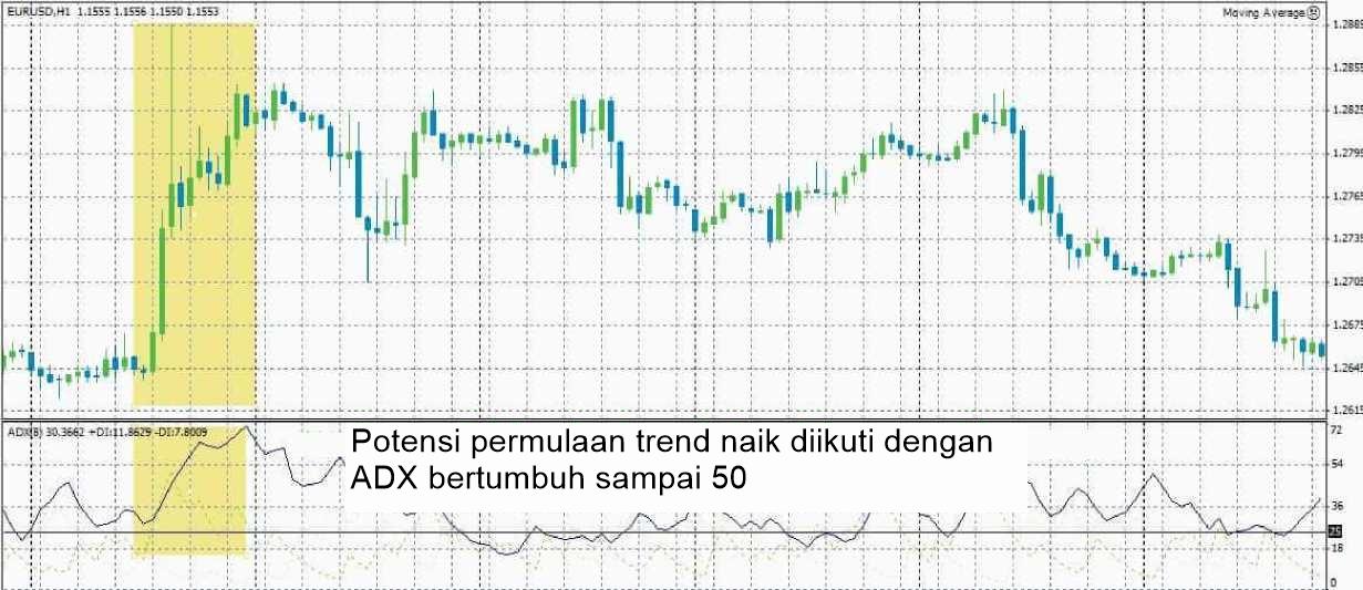 Forex korelasi pasang perdagangan