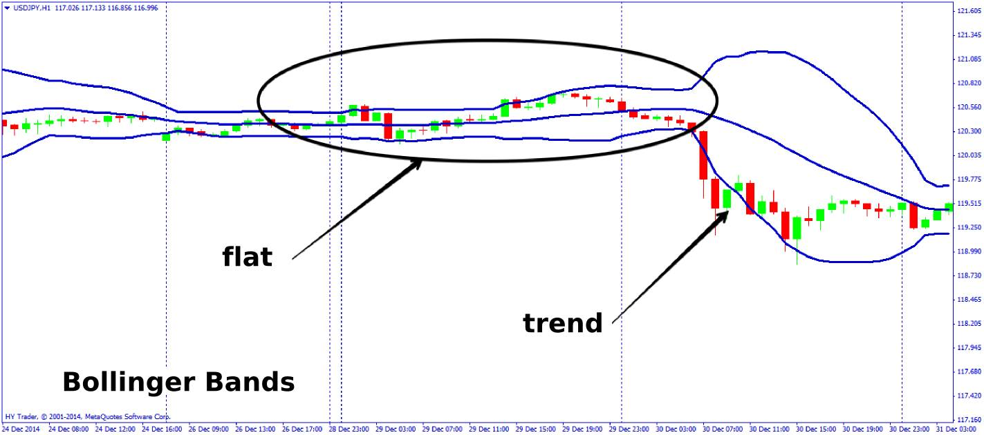 Indikator sar parabola di forex