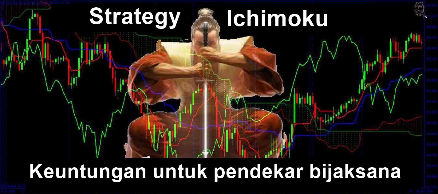 Strategi perdagangan menggunakan futures
