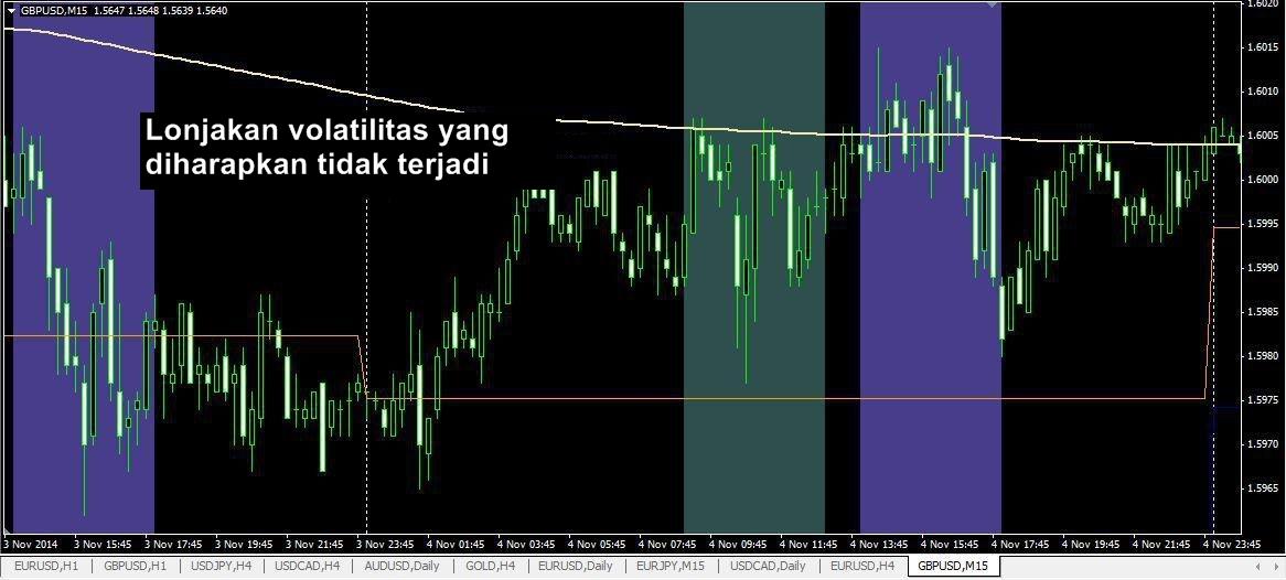 Aliran pesanan pasar forex
