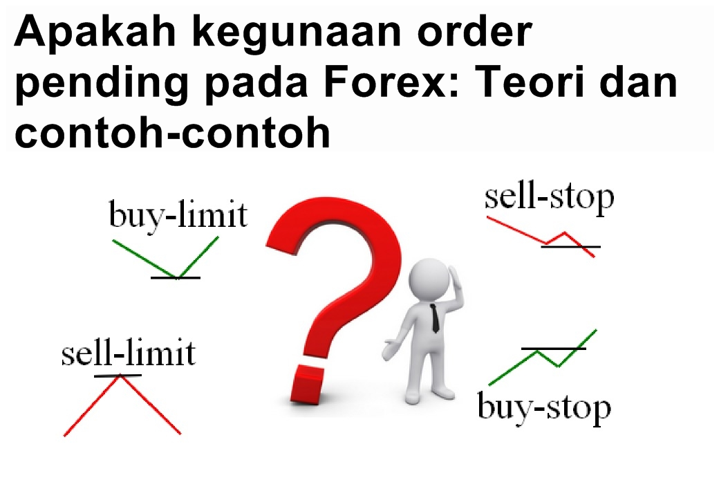 What is forex pending order