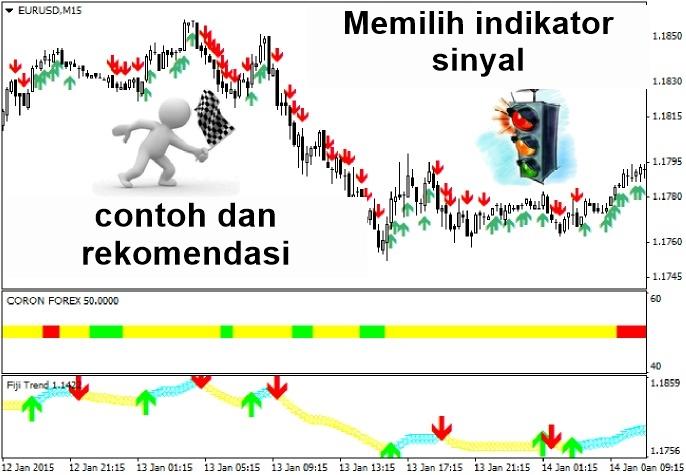 Indikator signal forex terbaik terakurat