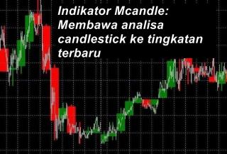 Broker forex terbaik 2015