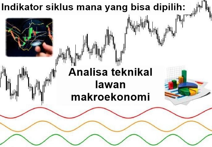 indikator siklus perdagangan