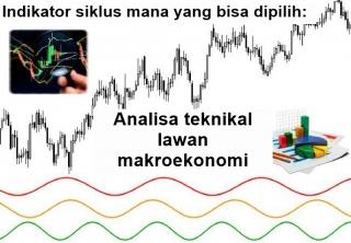 Indikator forex cycle identifier