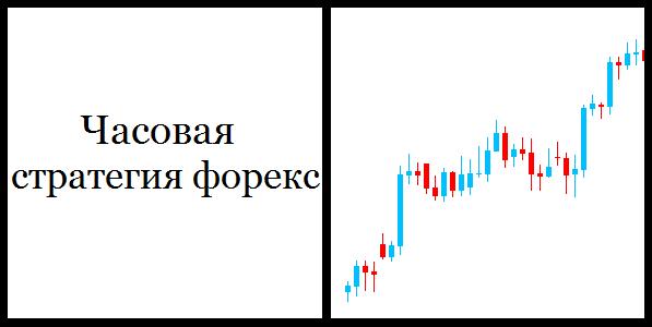 Форекс торговля внутри дня как происходит торговля на рынке форекс