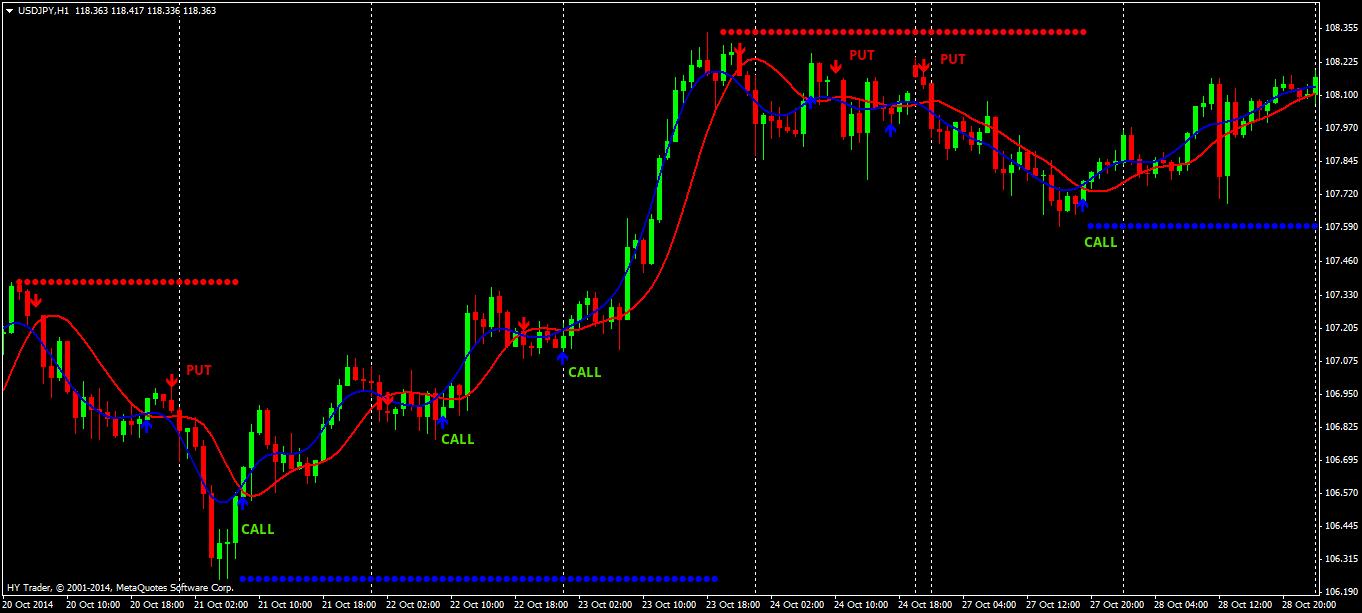 Как торговать на бирже криптовалют-1
