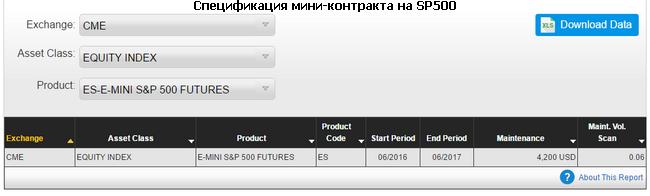 Работа с инструментами рынков forex, futures и cfd гринвич форекс