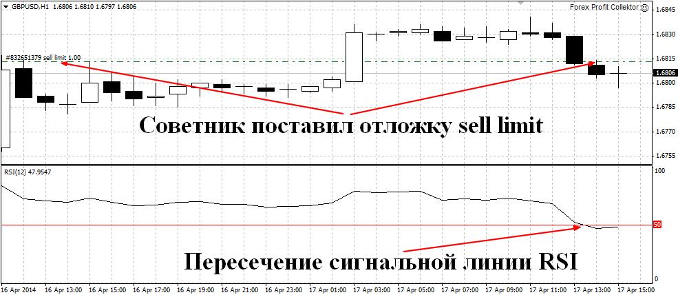 Форекс скачать советник forex profit collector бесплатно египетский фунт курс к рублю