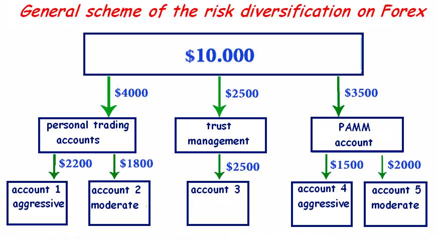 Atr risk forex