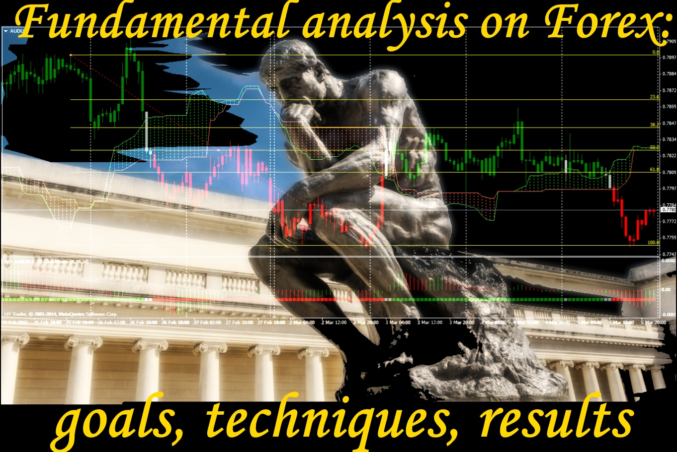 Fundamental analysis forex