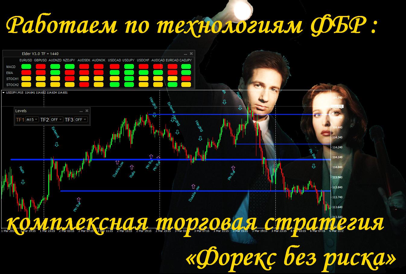 Сложнее трейдеры которые зарабатывают на форекс пользуются торговой системой форекс признаки дисбаланса