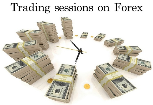 Forex important time