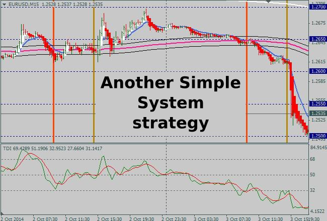 Simple long term forex strategy