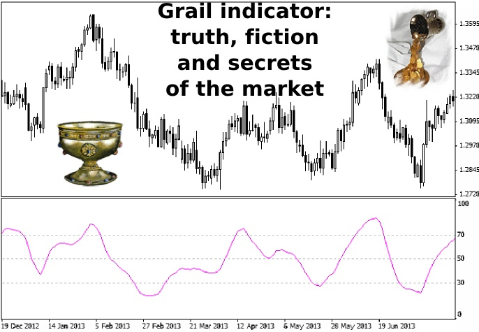 Grail indicator forex download