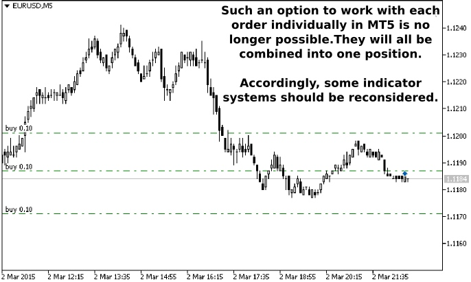 is forex a money making machine mt5