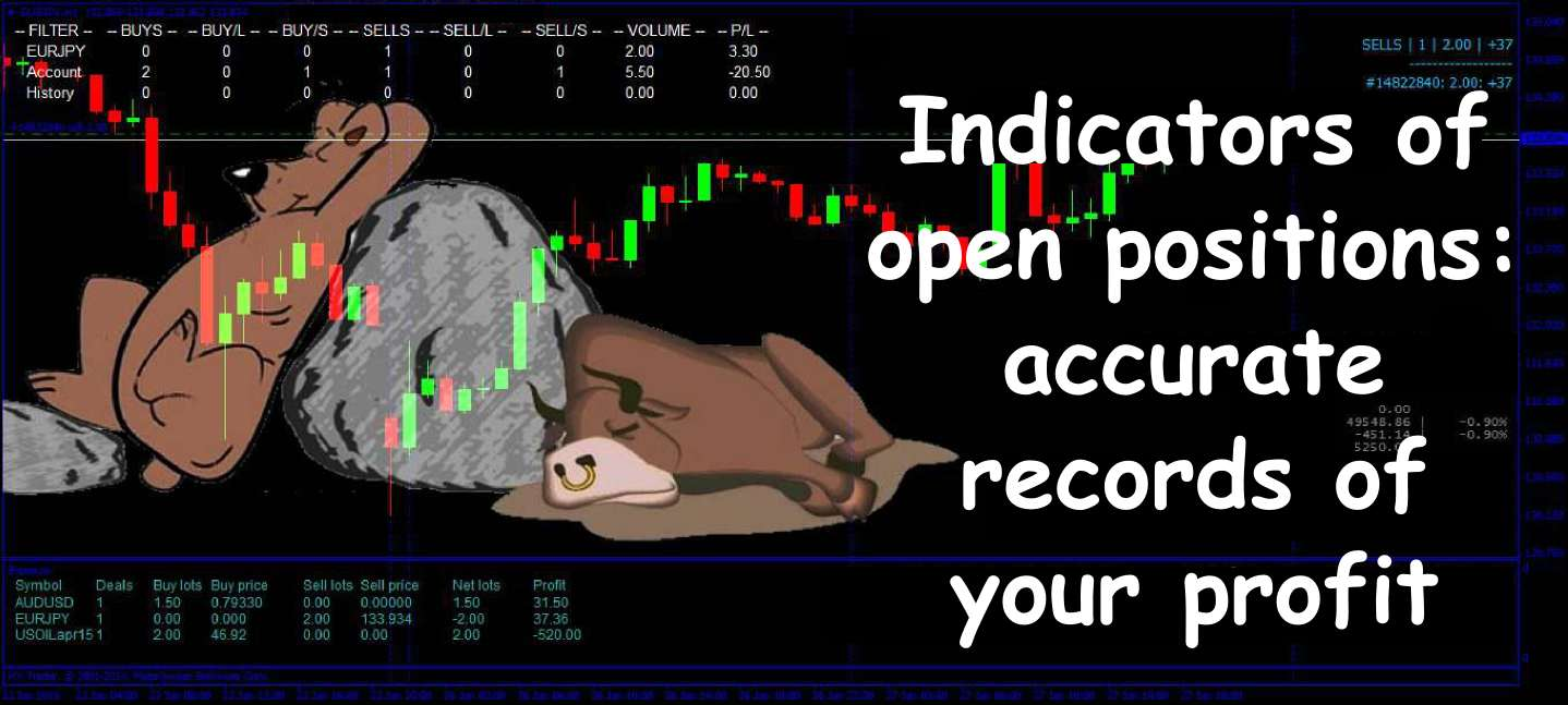 Forex open positions indicator