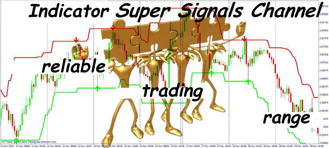 Super signals channel trading system