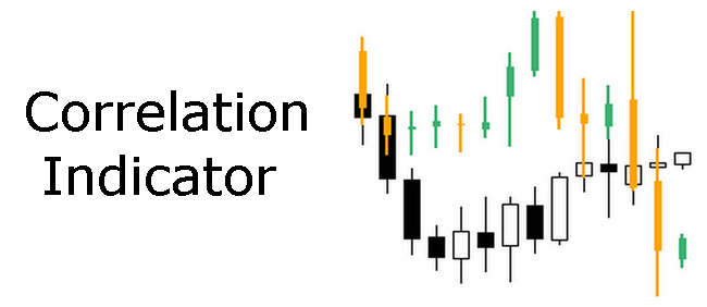Fx options correlation trading