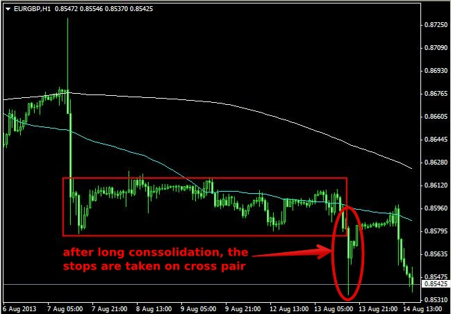 Currency power meter forex indicator * icavepohezog.web.fc2.com