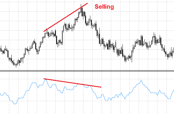 Forex cash flow indicator