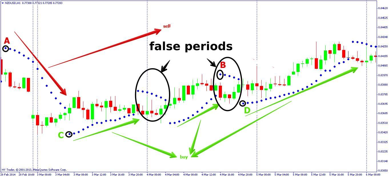 Formacion Master Forex Trading