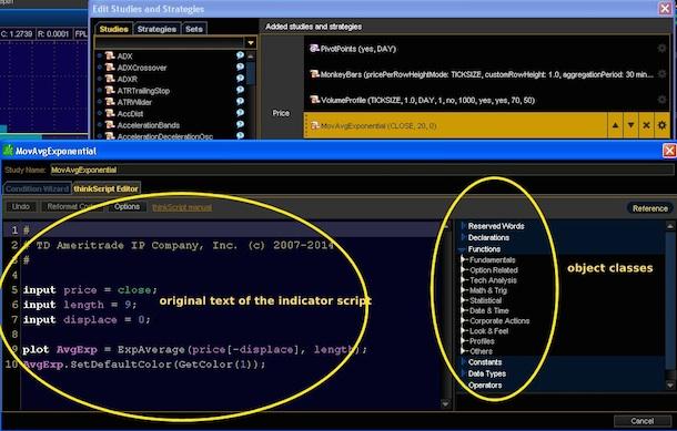 Indicators for Thinkorswim - DewinForex com: Forex traders