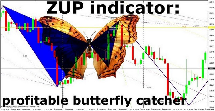 Mathematical trading indicators