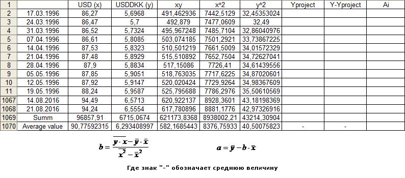 Формула форекс скачать форекс в казахстане форум