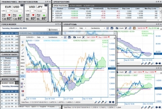 Active trader trading system labs 2007