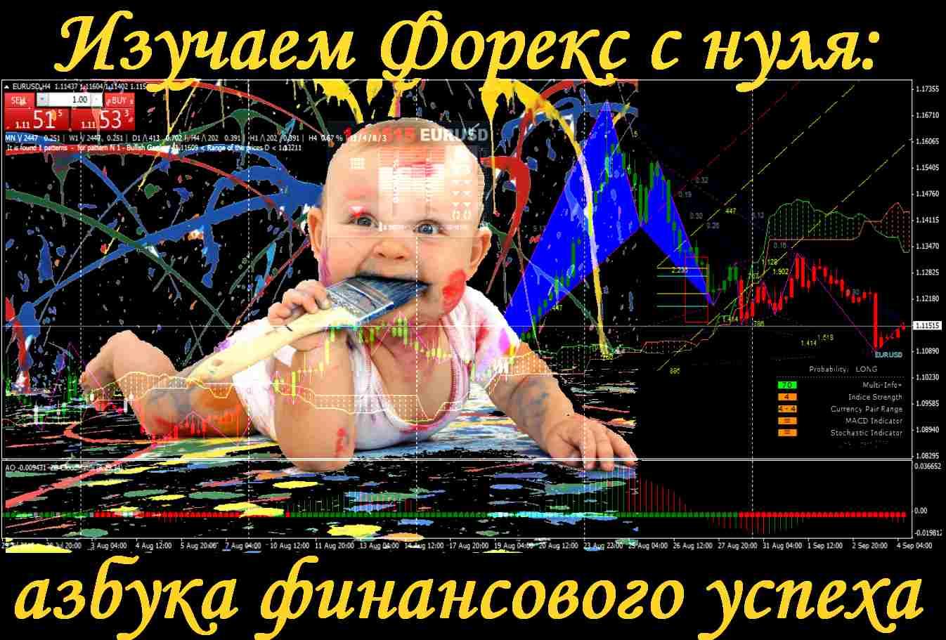 Заработать Деньги Заработок на Форекс с Нуля - Rzidp:реальный [заработок] в Интернете (дома на Пк)