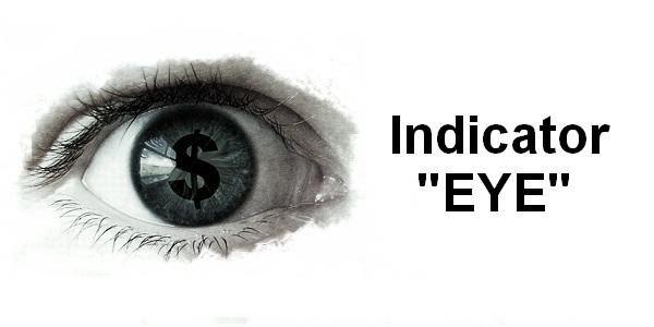 Eagle eye forex indicator