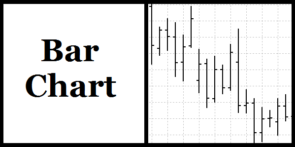 Forex candle graph is differed from broker to broker