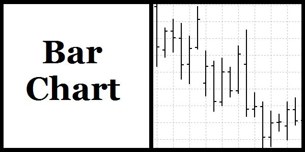 Bar chart forex trading