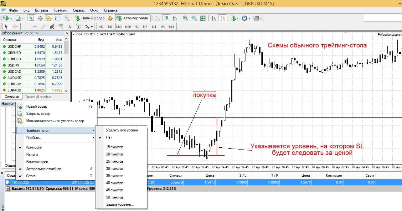 Форекс дублирование ордеров forex индикатор fisher_yur4ik