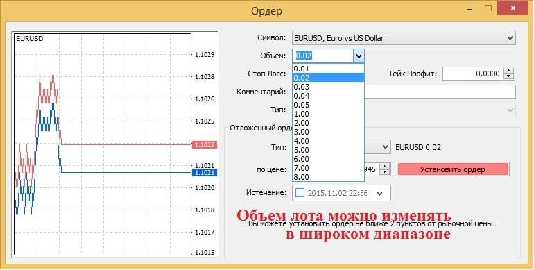 Расчет цены лота форекс открытие торгового счета на forex в кирове