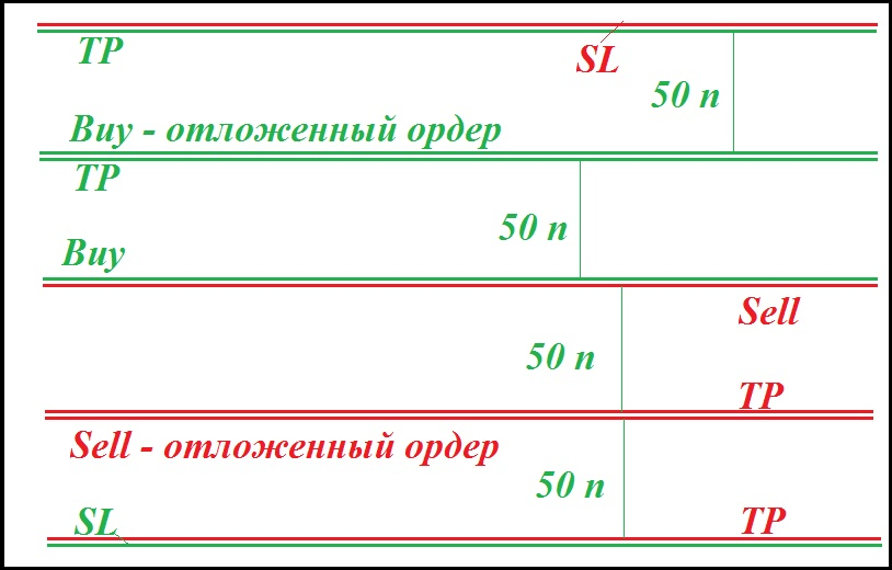 Matematika forex