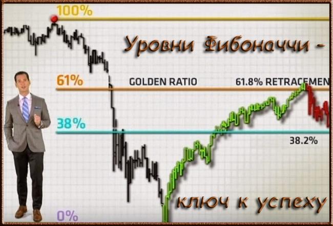 Ключ успеха в форекс фунт и рубль