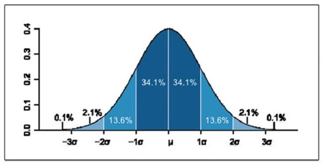 индикатор движения цены forex