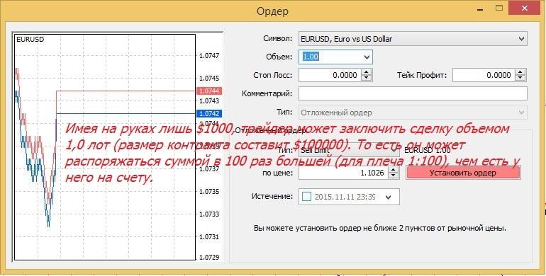 Как просчитать залог в форексе индикатор форекс rsi 2 линии