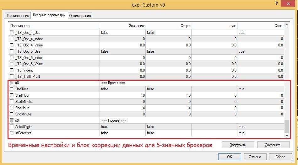 Брокеры бинарных опционов в россии-10
