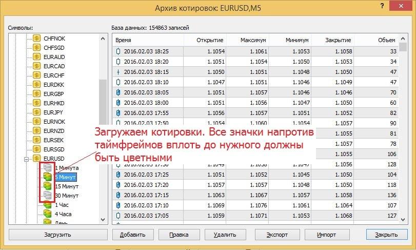 Архив Индикаторов Forex