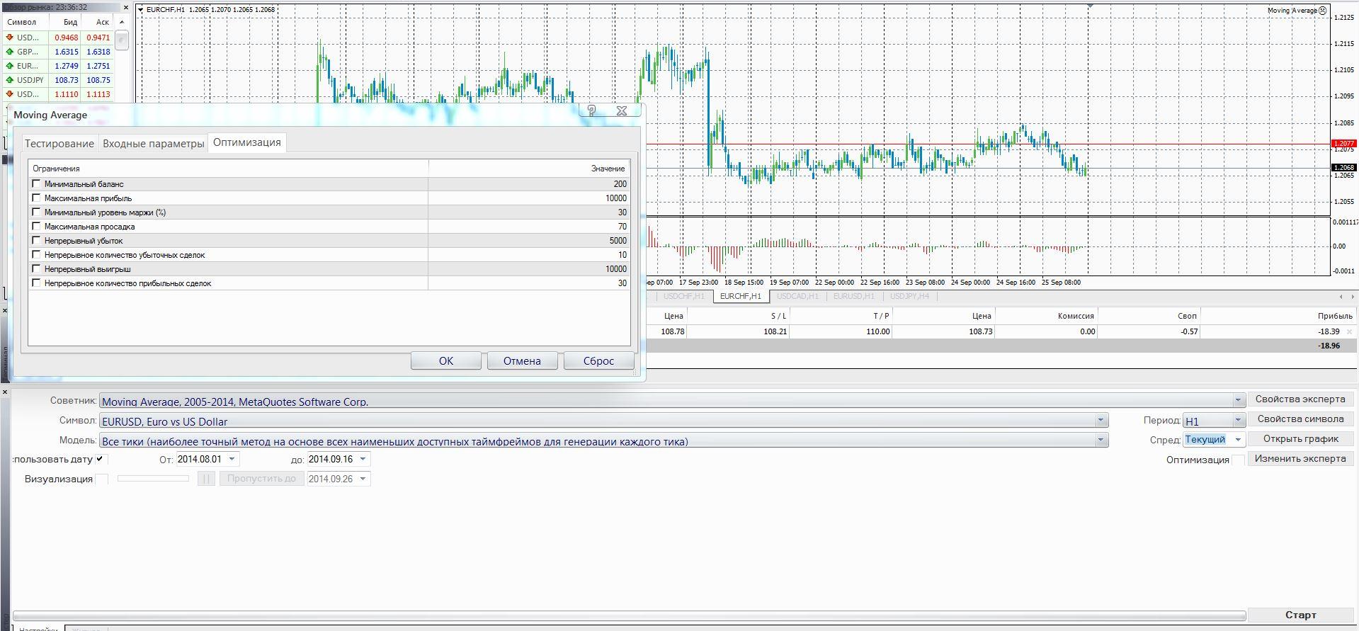 Forex как создать мтс пипсовые торговые системы форекс