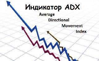 индикаторы для форекс kbytqyst