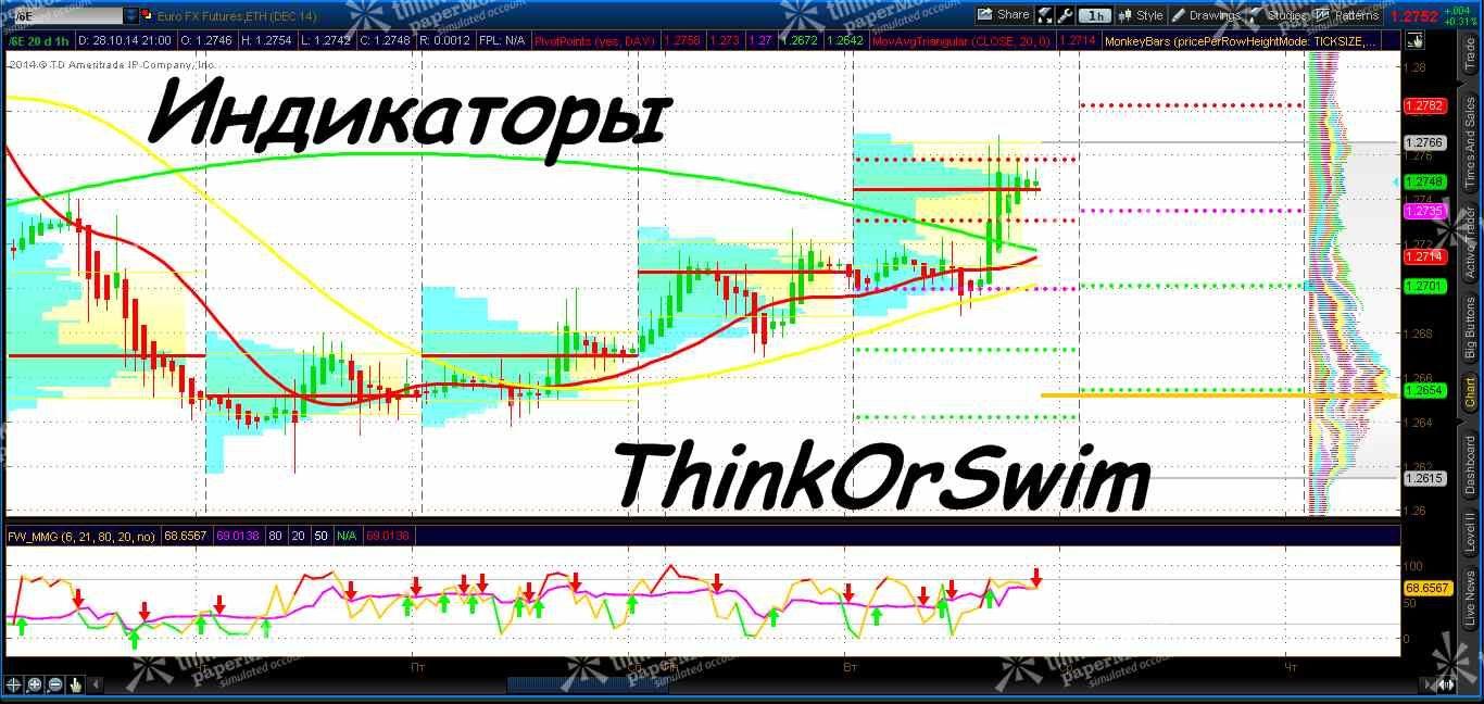Програмные торговые комплексы на форекс стратегии форекс на центовых счетах