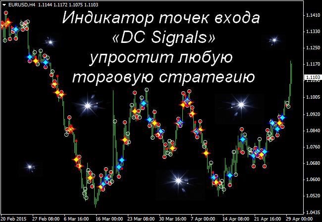 Индикаторы входа в рынок форекса index php foto detail wforex ru