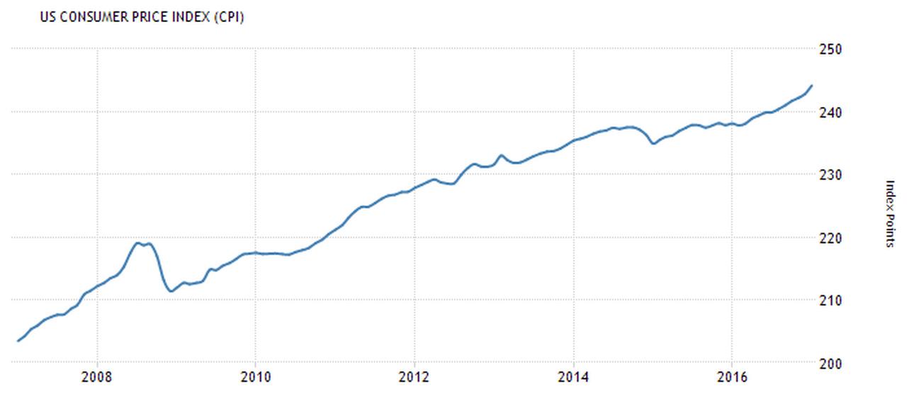 Популярность форекс в разных странах forex reversal indicator download