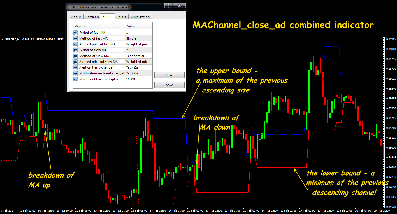 Forex calculation problems