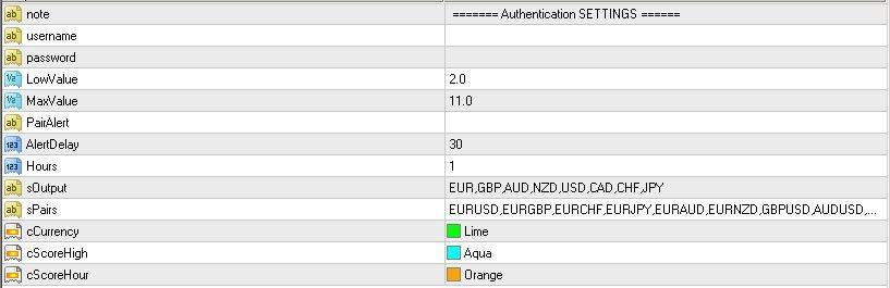 Meteran kekuatan mata uang forex